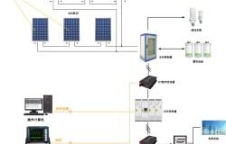 光伏逆变器转化效率测试仪的具体应用